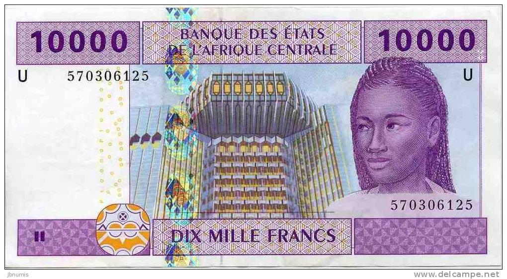 Cameroon Currency
